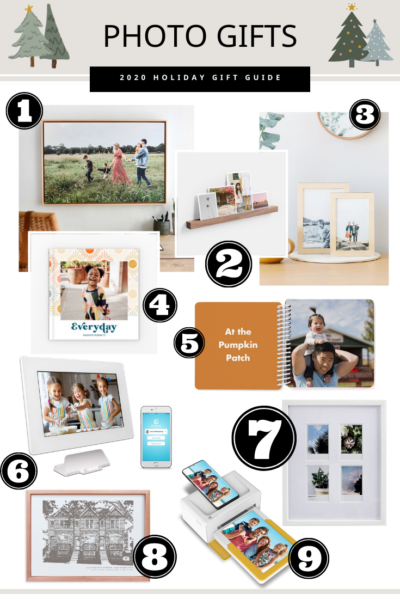 Photo Gifts Holiday Gift Guide